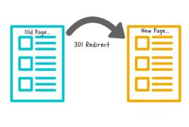 Come reindirizzare un sito web ad un'altro